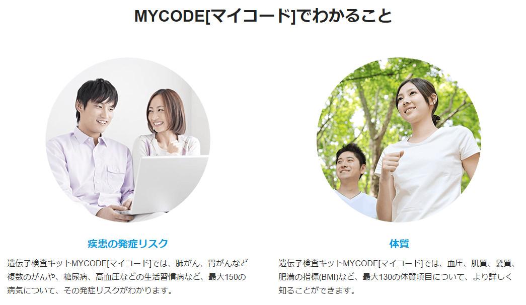 (出典:mycode) (6)