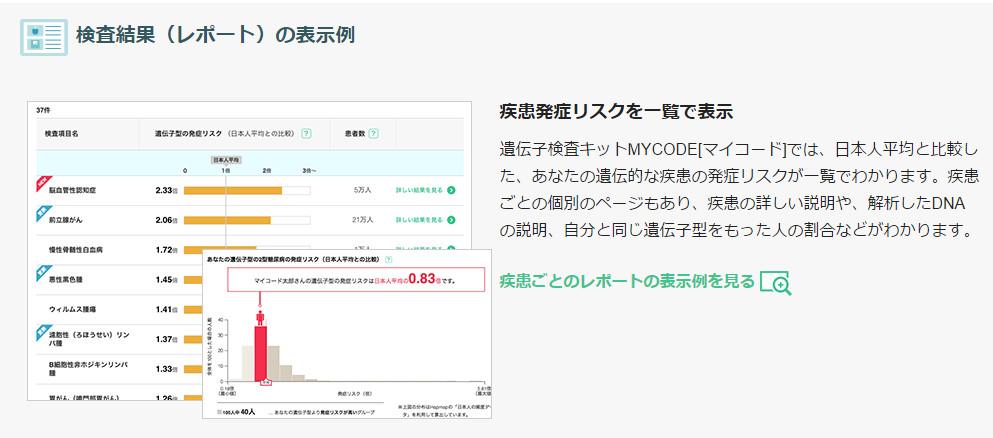 (出典:mycode) (7)