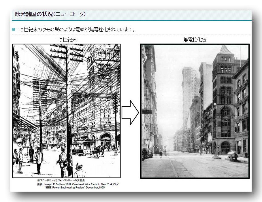 (出典:mlit.go.jp) (2)