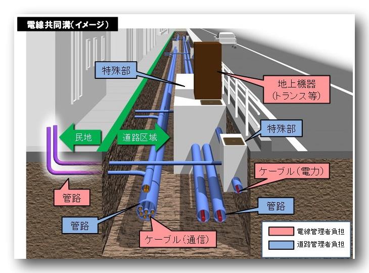 (出典:mlit.go.jp) (5)