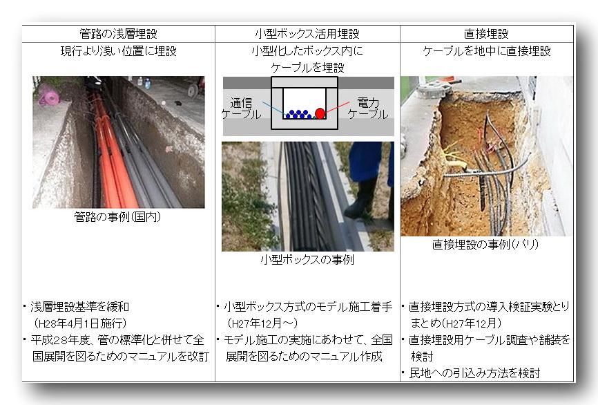 (出典:mlit.go.jp) (4)